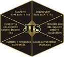 Black and Gold logo for Jordan Tax Service